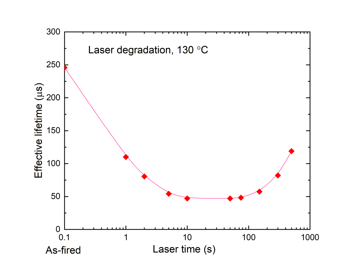 Figure 1 a.png