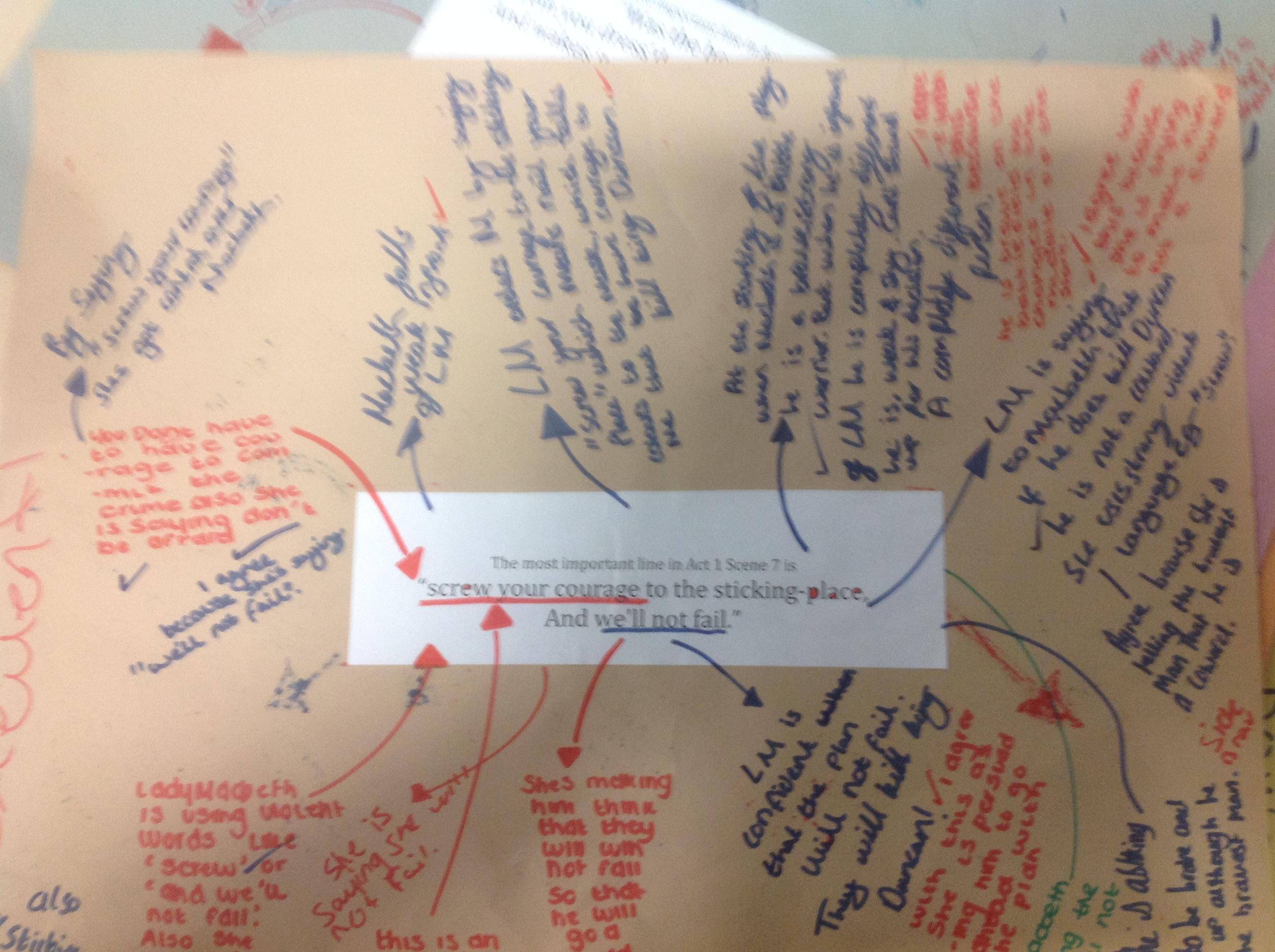 Silent Debate Photos – Great Revision! GCSE English