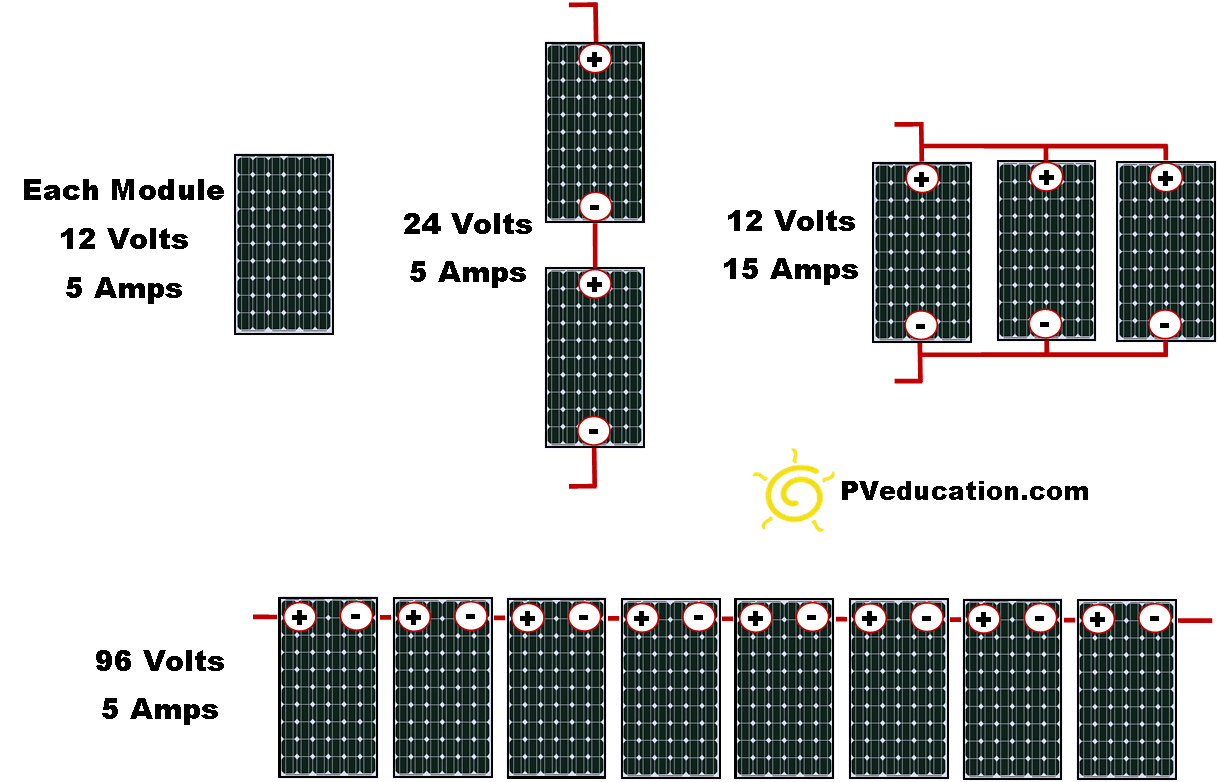 Solar Photovoltaic Panels Array Wiring Diagram