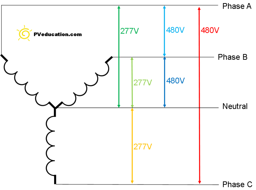medium resolution of 480v y diagram wiring diagrams street light ballast wiring 3 phase y diagram simple wiring schema