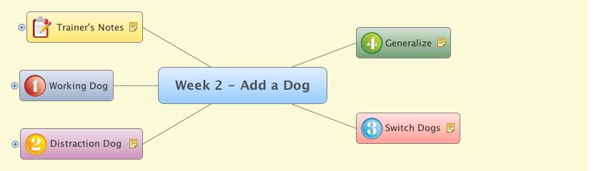 Week 2 - Add a Dog