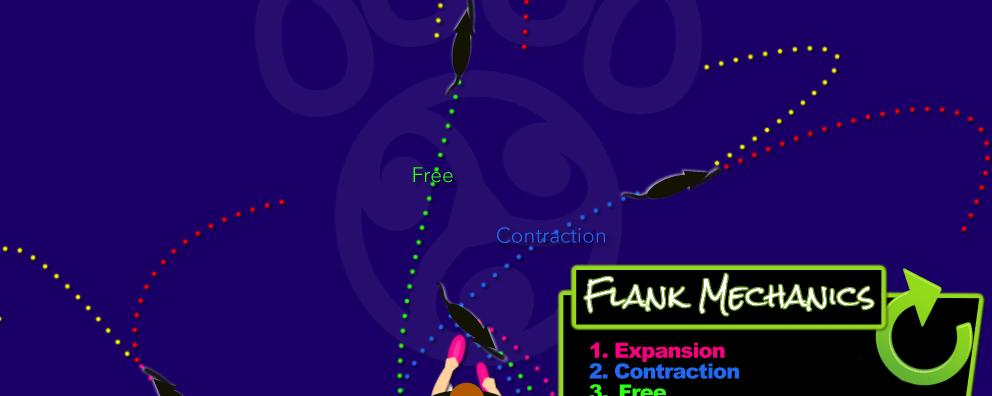 Disc Dog Flatwork | Flank Mechanics