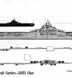 schematic diagram of essex class fleet carrier [ 1656 x 880 Pixel ]