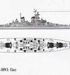 schematic diagram of iowa class battleship [ 2112 x 1235 Pixel ]