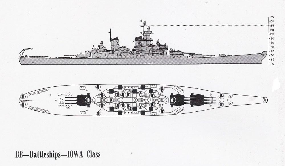 medium resolution of schematic diagram of iowa class battleship
