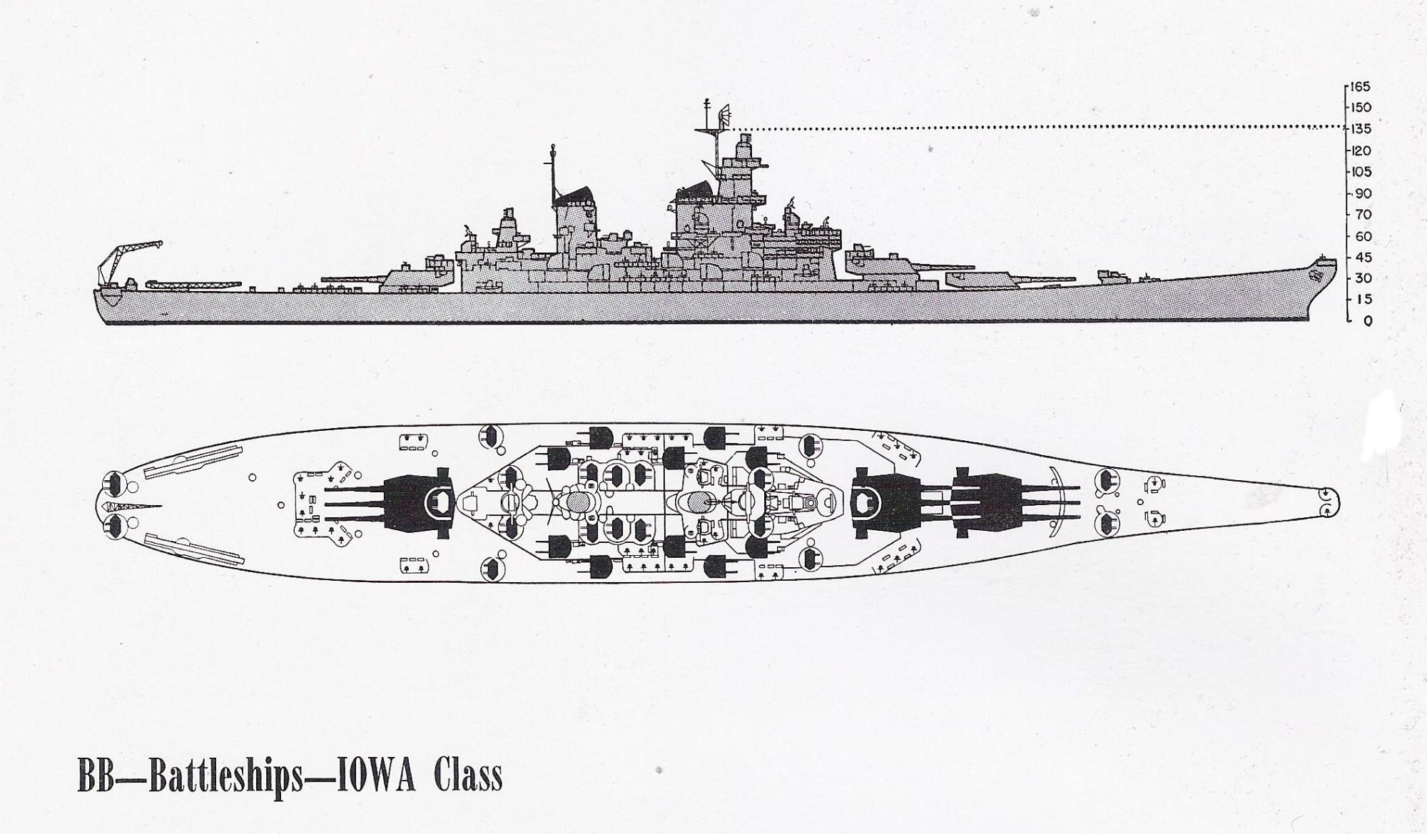 hight resolution of schematic diagram of iowa class battleship