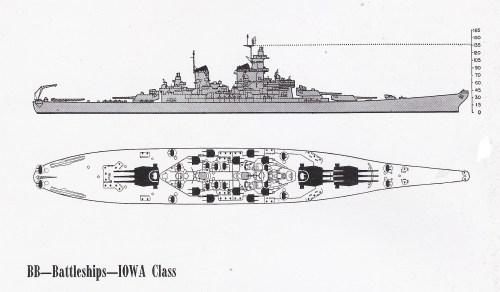 small resolution of schematic diagram of iowa class battleship