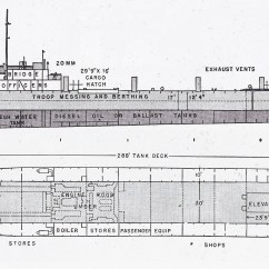 Titanic Boat Diagram Allen Bradley 4 Pin Connector Wiring The Pacific War Online Encyclopedia Lst Class Allied