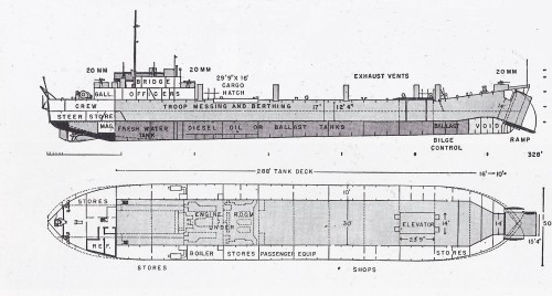 small resolution of schematic diagram of lst