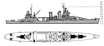 The Pacific War Online Encyclopedia: New Orleans Class, U