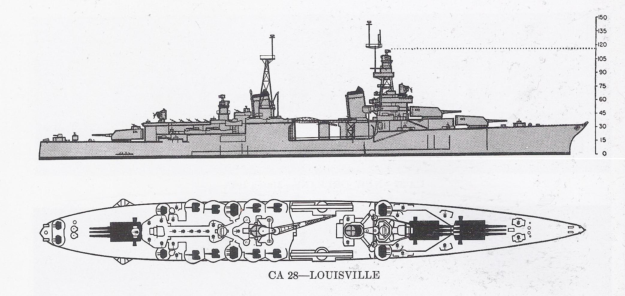 The Pacific War Online Encyclopedia Northampton Class U