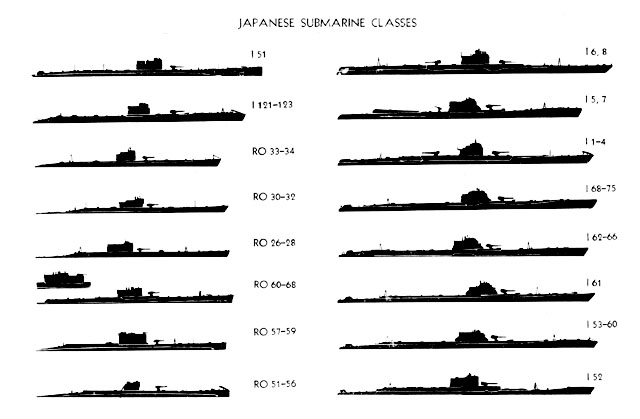 The Pacific War Online Encyclopedia: Submarines (SS)