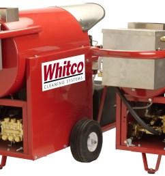whitco wiring diagram stinger pressure washers whitco power wash solutionsstinger pressure washers u2013 whitco [ 2820 x 1512 Pixel ]