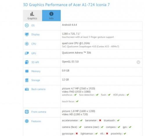 AcerはSnapdragon 410を搭載した新型7インチタブレット「Acer A1-724 Iconia 7」を