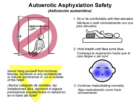 Autoerotic Asphyxiation Safety