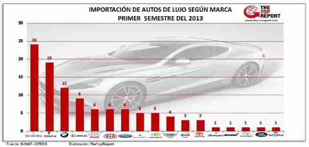 AUTO-DE-LUJO-PYMEX-ENRIQUE-MONTANO-MARCAS