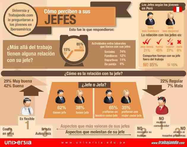 Infografiajefes