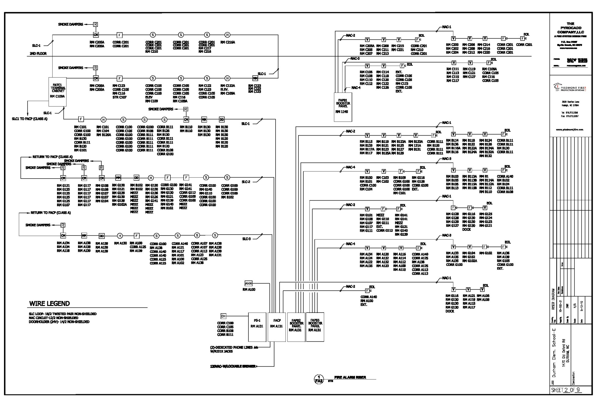 hight resolution of corporate alarm system diagram