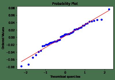 Q-Q plot Python