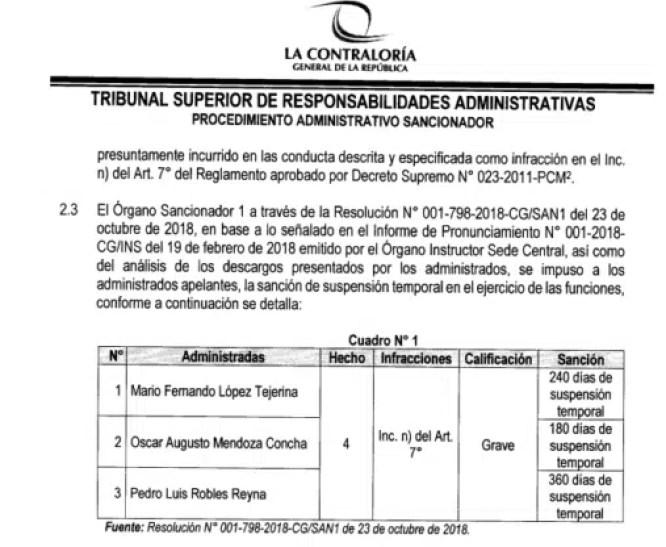 1a ok RESOLUCION EN EL CARGO DE GERENTE A LOPEZ TIJERINA