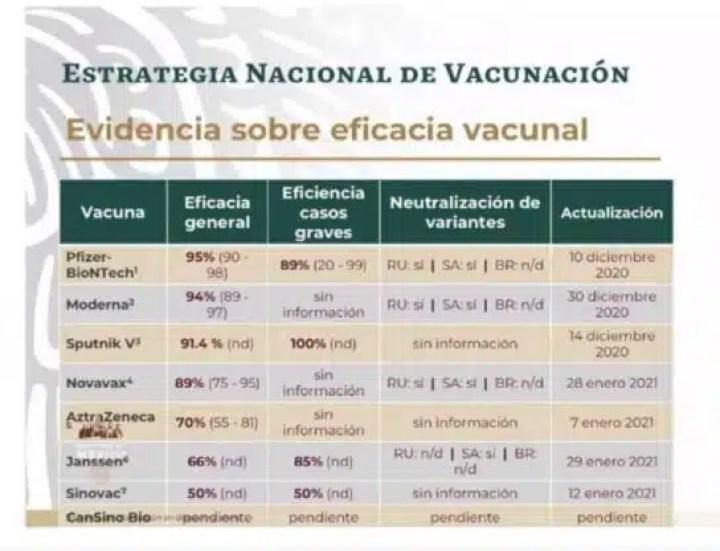 eficacia de las vacunas