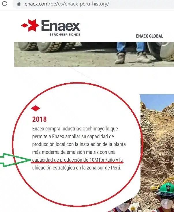 Producción enaex