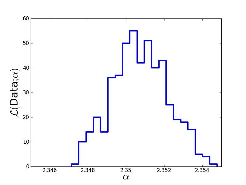 Metropolis-Hastings algorithm — 0.1.0 documentation