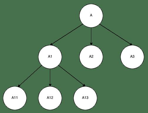 Developer's Guide — Graph-talk 0.3.1 documentation