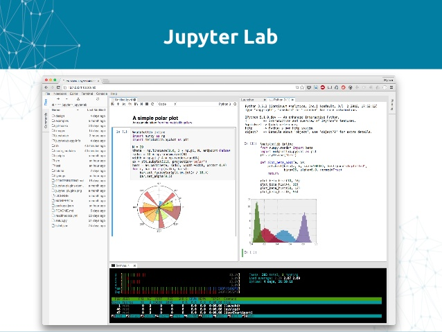 Jupyter notebook and reveal.js