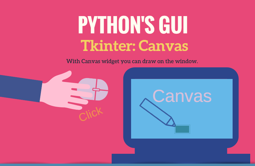 Tkinter with Canvas - Rectangle | python programming