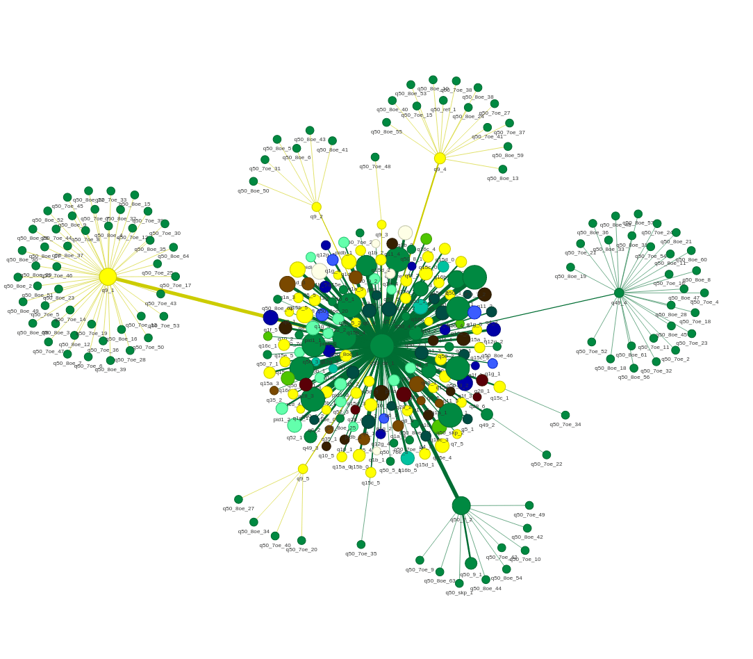 Interactive Network Visualizations — Pyvis 0 1 3 1