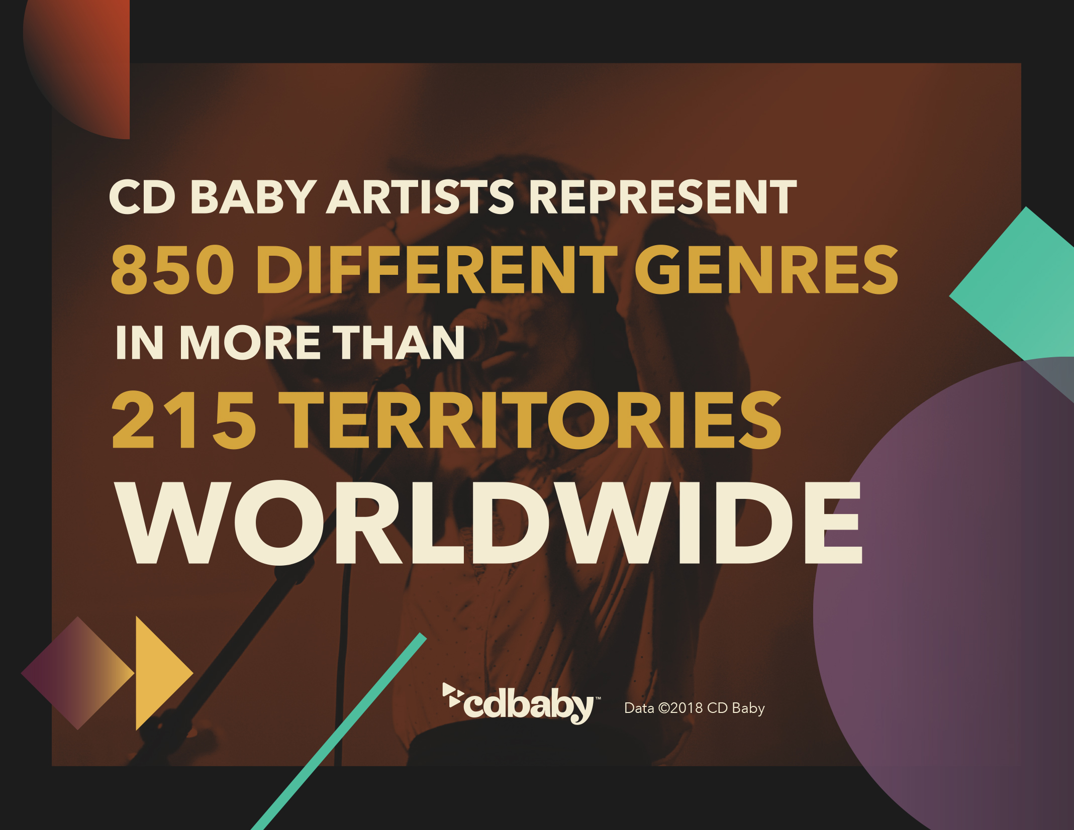 The breadth of CD Baby's music catalog