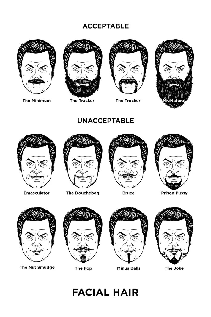 Other Names For Mustache : other, names, mustache, Offerman, Excerpt:, Mustache, Manifesto