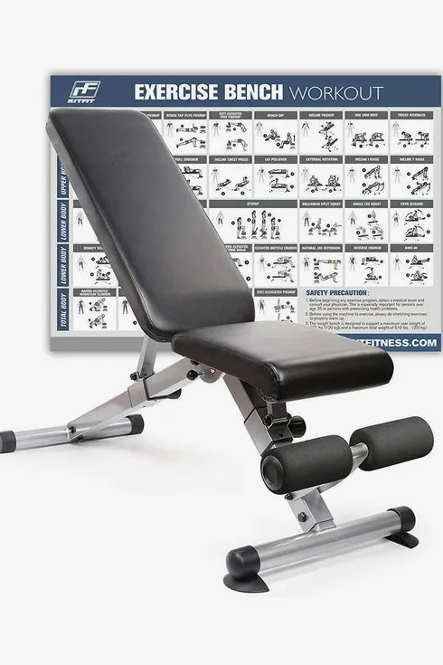 Fitness Gear Bench : fitness, bench, Weight, Benches, Strategist, Magazine