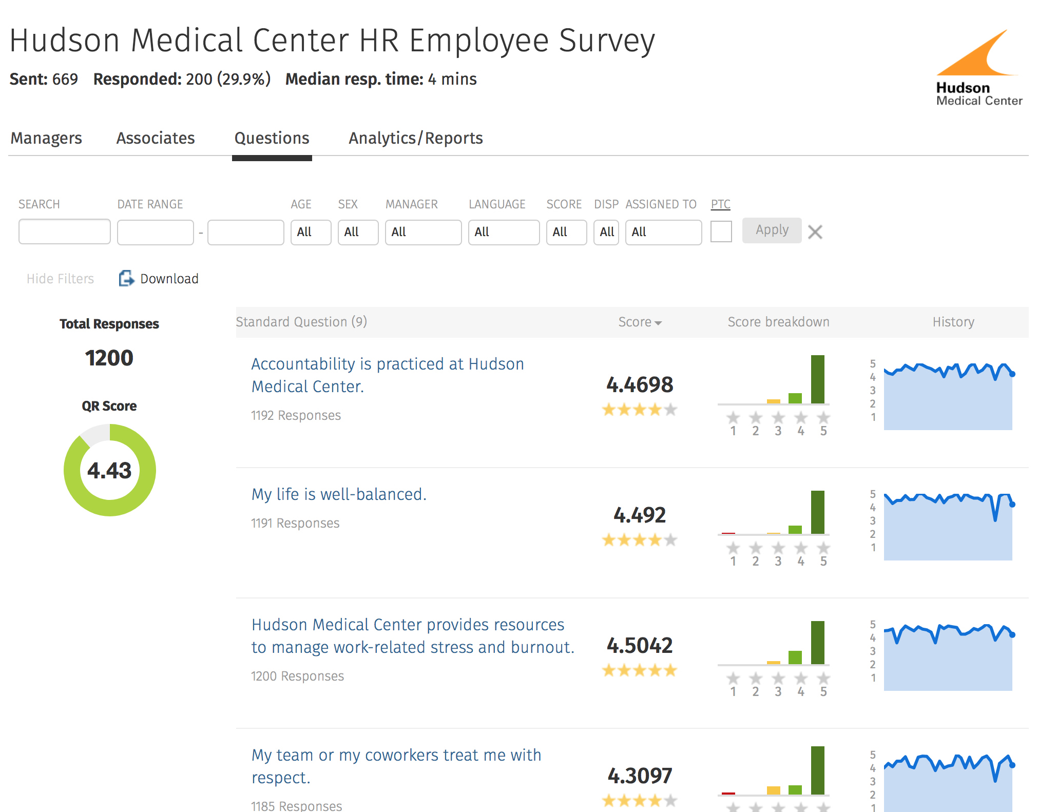 Hudson Medical Center HR Employee Survey