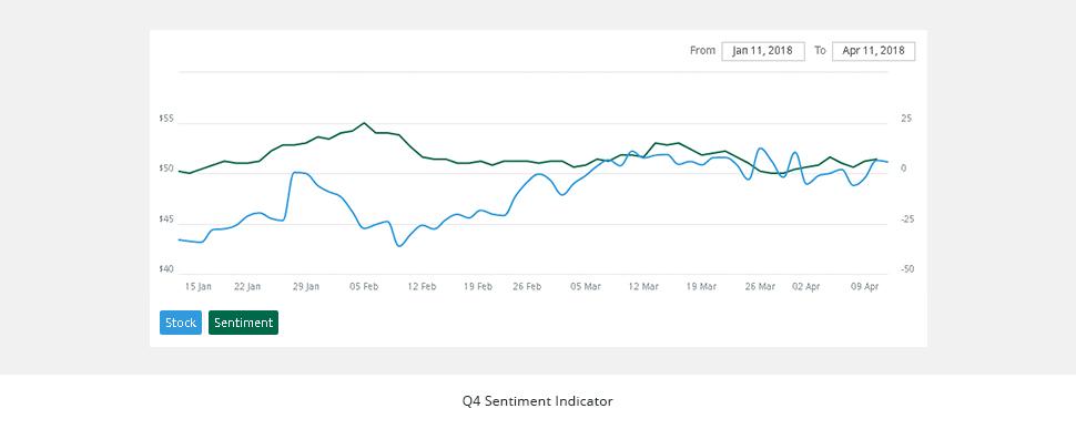 InsetImage2_Intel_Q4_Sentiment_Indicator_2
