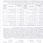 اعلان تعلن مديرية التربية و التعليم عن اجراء المناقصات العامة