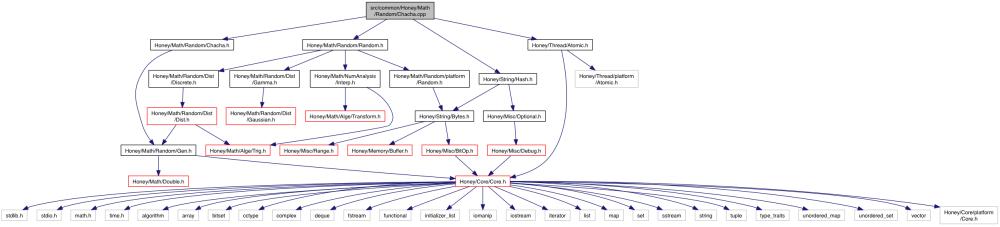 medium resolution of namespaces