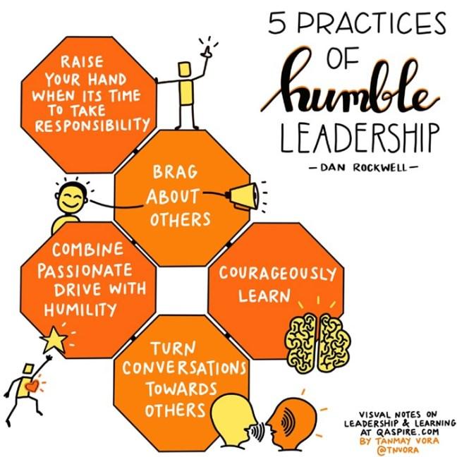 90_humbleleadership_700px