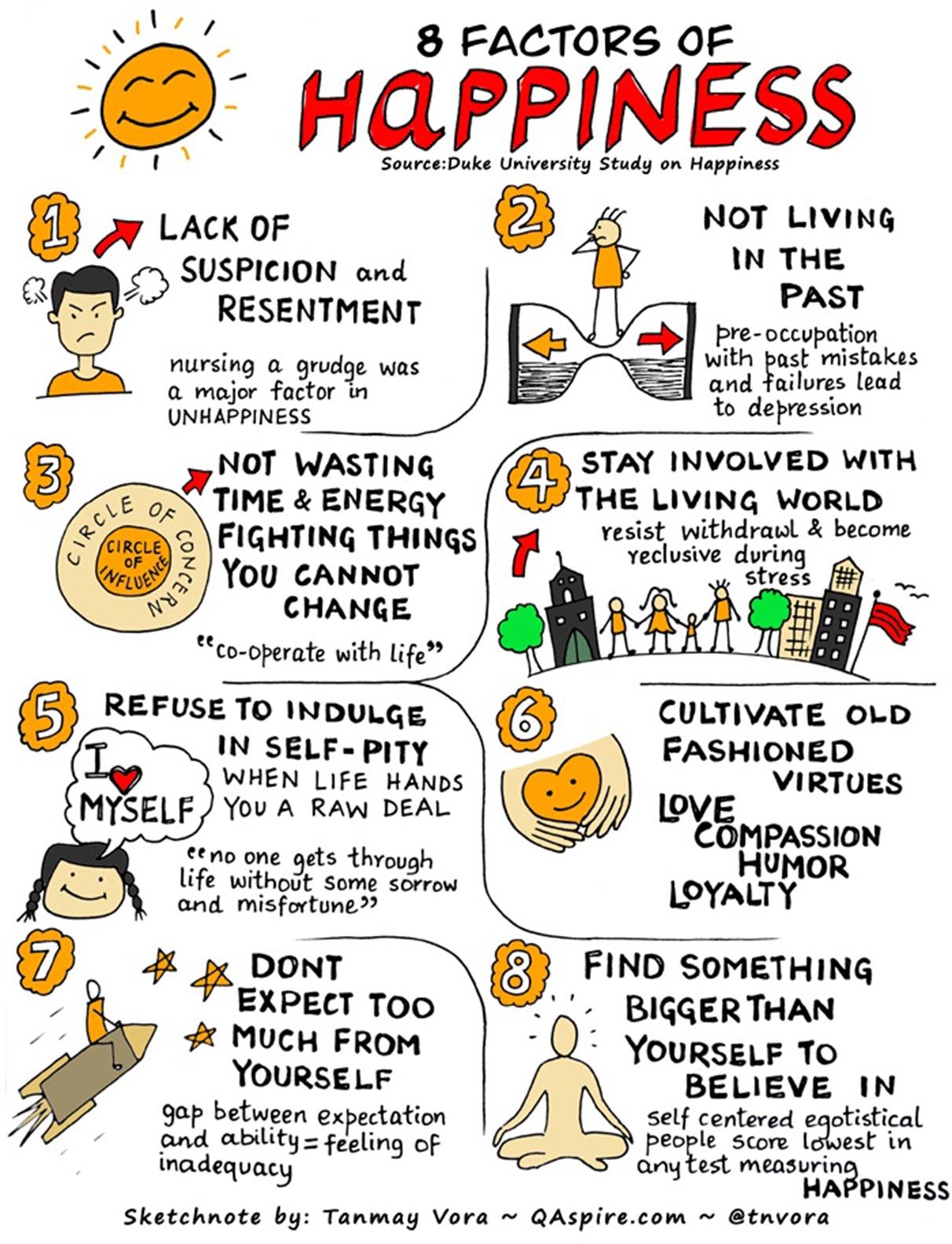 8 factors of happiness