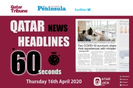 Qatar News in 60 Seconds