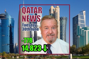 The Qatar News in around 60 Seconds – Tuesday 30th June 2020