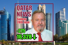 The Qatar News in around 60 Seconds – Thursday 11th June 2020