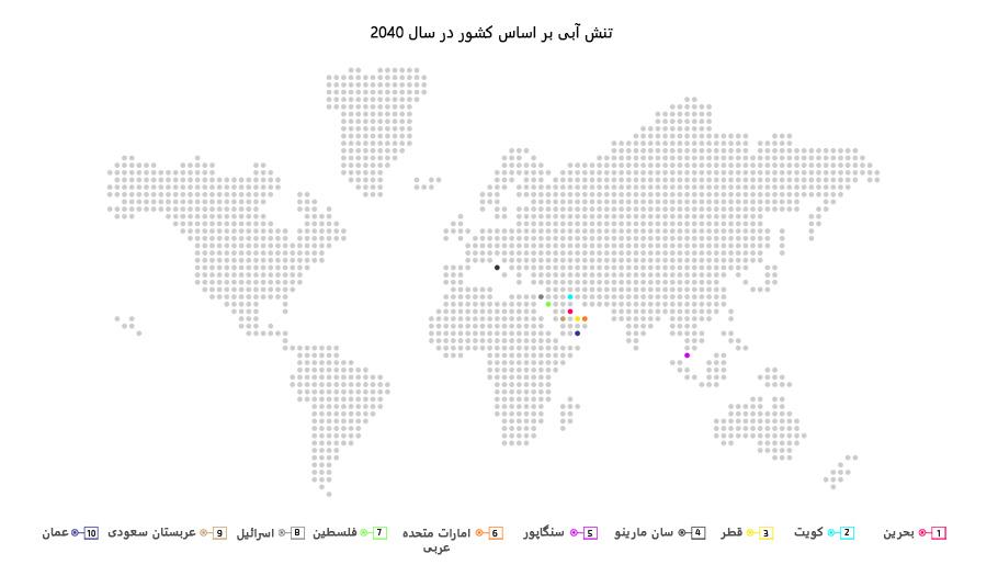 آب-استرس-جهان-کشورها