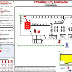 Example Of Fire Exit Diagram Edis 4 Wiring Emergency Evacuation Diagrams Qbm Compliance Reporting