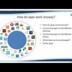 Video: Intro to QuickBooks Online Ecosystem — Apps 101