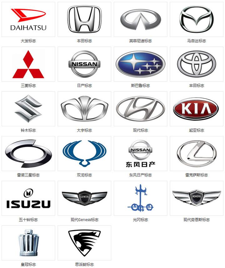 汽車標志大全-世界名車標志及名稱-國產汽車標志圖片大全-各種汽車品牌標志大全_新手知道-駕駛員考試