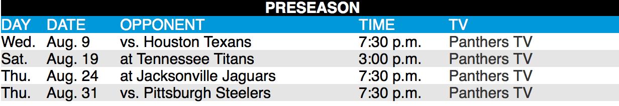 2017 Panthers preseason