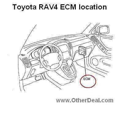 2001-2003 Toyota Rav4 Refurbished ECM 89661-42651