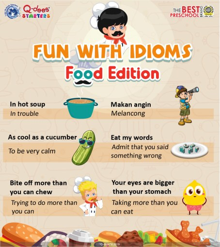 Idiom Contest - List